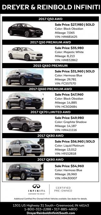 2017 Q50 AWD