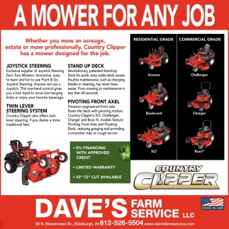 A Mower For Any Job